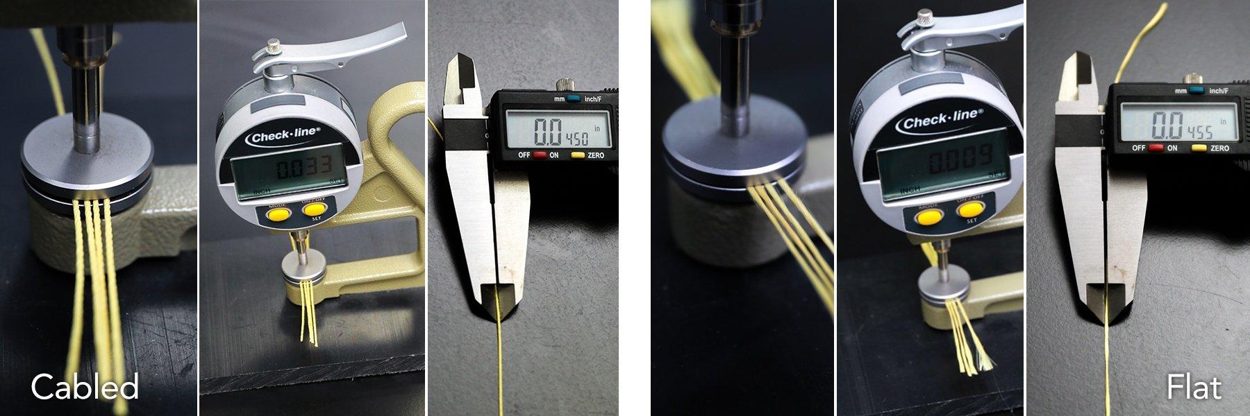 Cabled Thread vs Flat Thread Measurements
