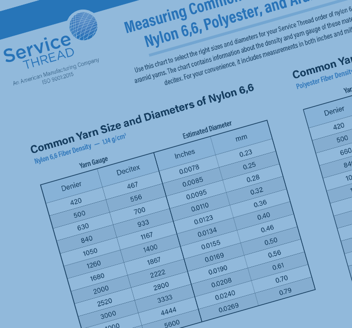 Measuring Common Common Yarn Size and Diameters