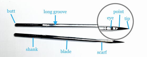 Parts of a Needle